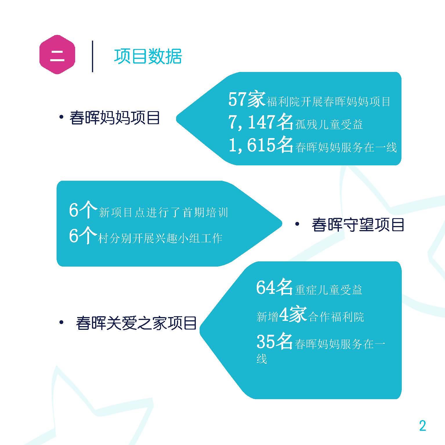 第三季度简讯(20191106-VF)_页面_04.jpg